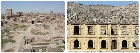 Afghanistan Kabul Tourist Attractions 2