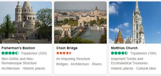Hungary Budapest Tourist Attractions 2