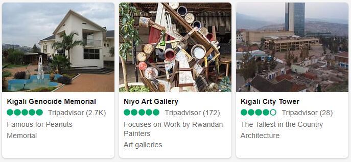 Rwanda Kigali Tourist Attractions 2